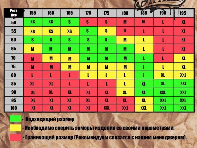 Анорак Зимний Черно-красный