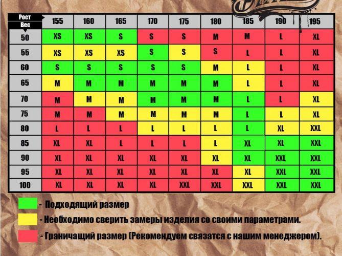 """Парка """"Wind Proff"""" Электрик - Черный"""